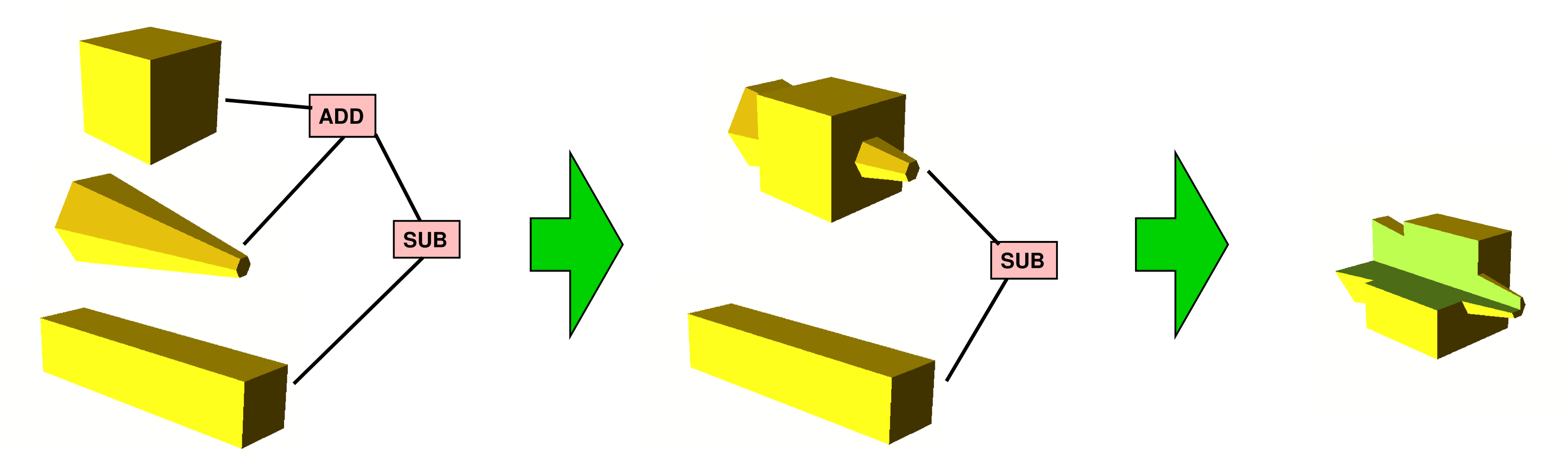 Theiling Online: Tinkering: 3D Printing Simplified To 2D